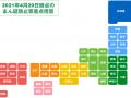 【2021/04/20】まん延防措置におけるスナック等の営業時間